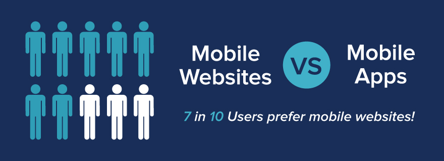 Mobile Sites vs. Mobile Applications: Who Wins?